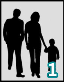 【心理開箱】圖中邊個唔係一家人?一秒測出你家庭觀念